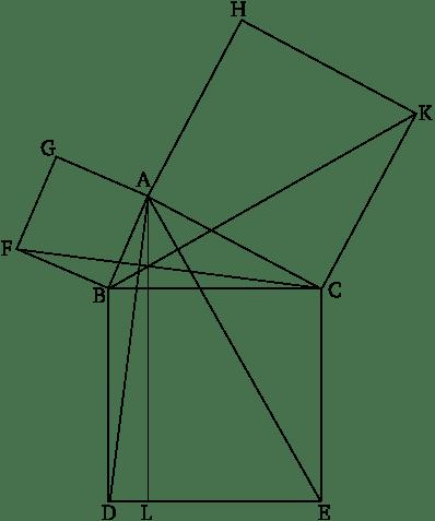Euclid's Proposition 1.47