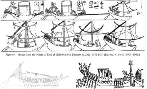 Illustration of Nile Boats