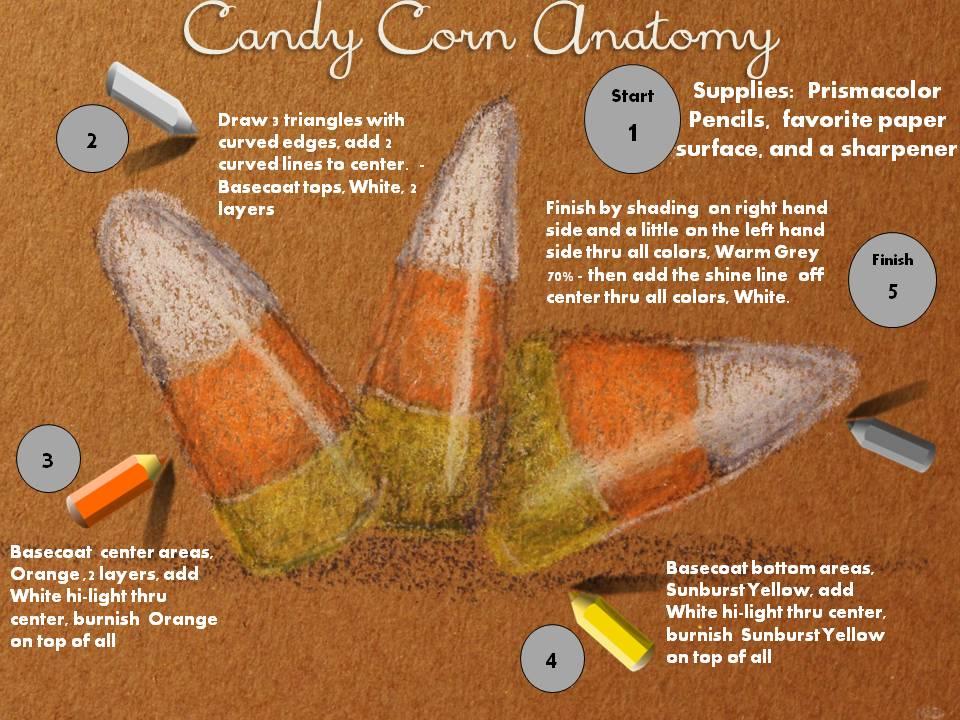 Free Candy Corn Anatomy