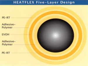 heatflex