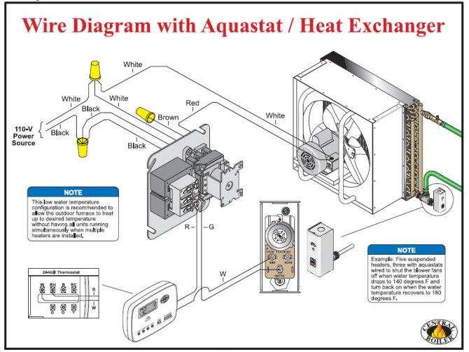diagram typical unit heater wiring diagram with aquastat