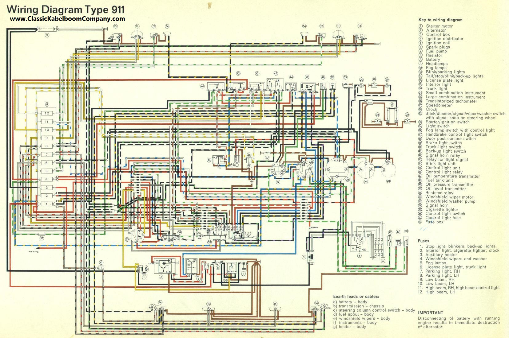 nice 1980 porsche 911 wiring diagram pictures inspiration additionally  Porsche Cayenne Wiring Diagram along with charming