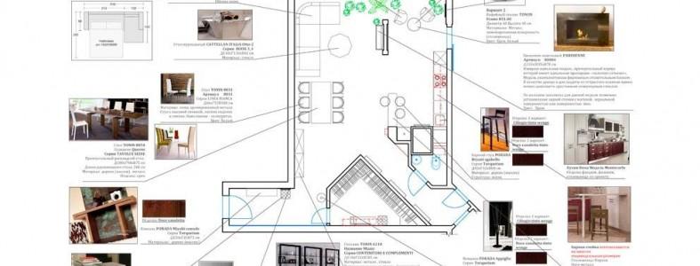 Стоит ли заказывать дизайн-проект?