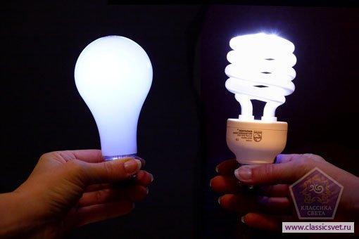 Преимущества использования светодиодного освещения 02