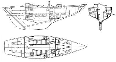 The Maïca design
