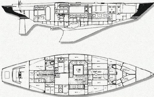 Tangaroa layout