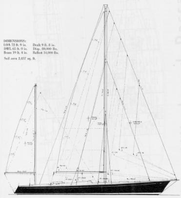 Windward Passage drawing