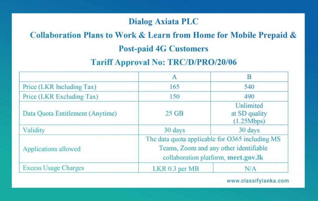 dialog new trc package