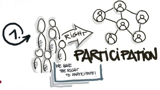 participation right popular participation civic education classnotesng