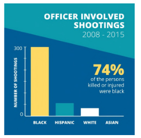 chicago-police-shootings-and-tasings-1