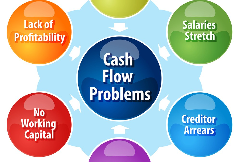 Successfully Manage Your Cash Flow
