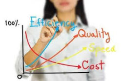 Efficiency increases profitability