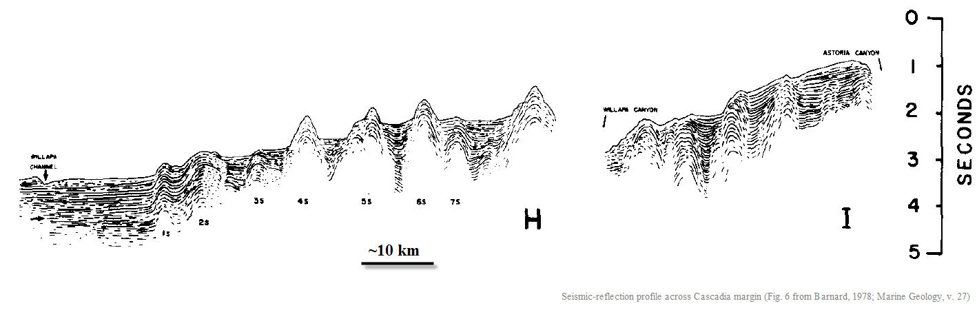 Seismic-reflection profile of Cascadia margin (from Barnard, 1978; Marine Geology, v. x)
