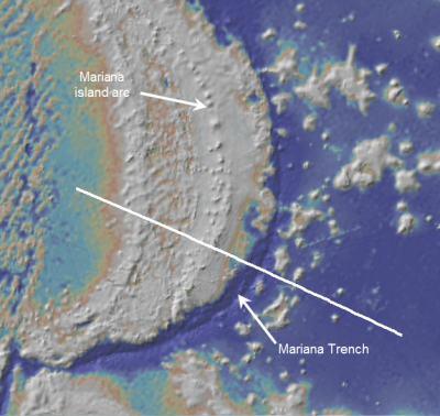 Subduction Denialism, Part 2: Subduction zones, trenches ...