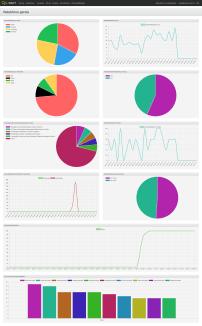 Relatório Geral - BART - gerenciamento de vulnerabilidade