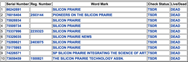 Silicon Prairie Trademark Filings