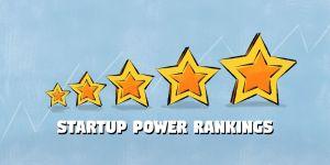 Iowa Startup Power Rankings