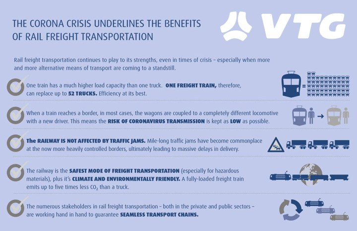 VTG Highlights the Advantages of Rail Freight Transportation Especially Amidst COVID-19