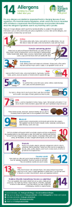 Food standards agency infographic Allergens