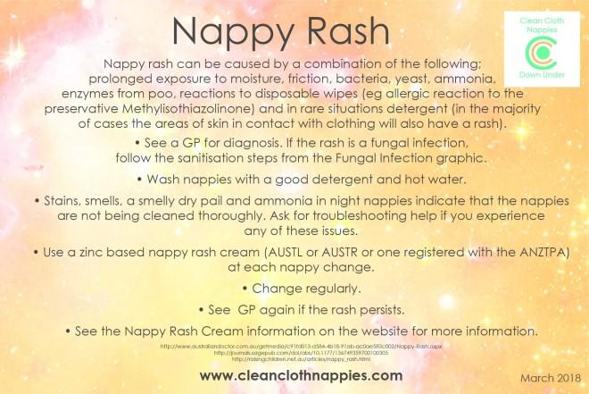 Nappy Rash (March 2018)