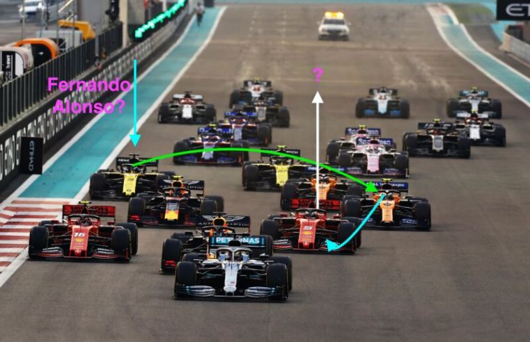 Formula 1's driver chaos, explained