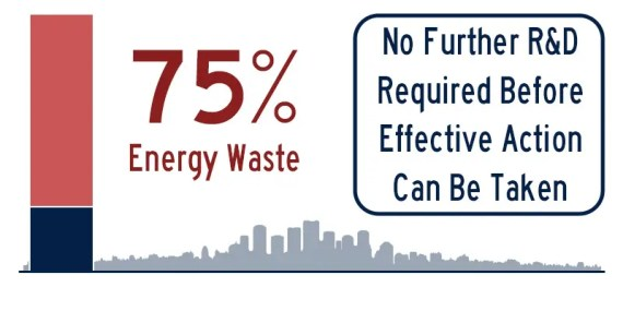 The Energy Efficiency Gap & The Research Myth thumbnail