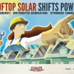 http://cleantechnica.com/2016/08/21/democratized-rooftop-community-solar-important/