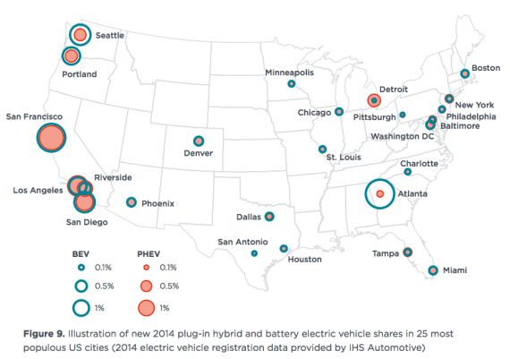 1 Top Electric Car Cities