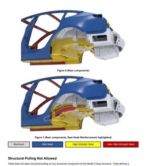 Tesla Model 3 Blending Steel & Aluminum — More Details