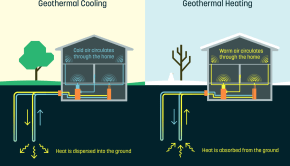 home geothermal