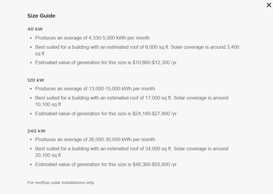 Tesla solar size guide