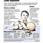 DLP Lead Fact Sheet