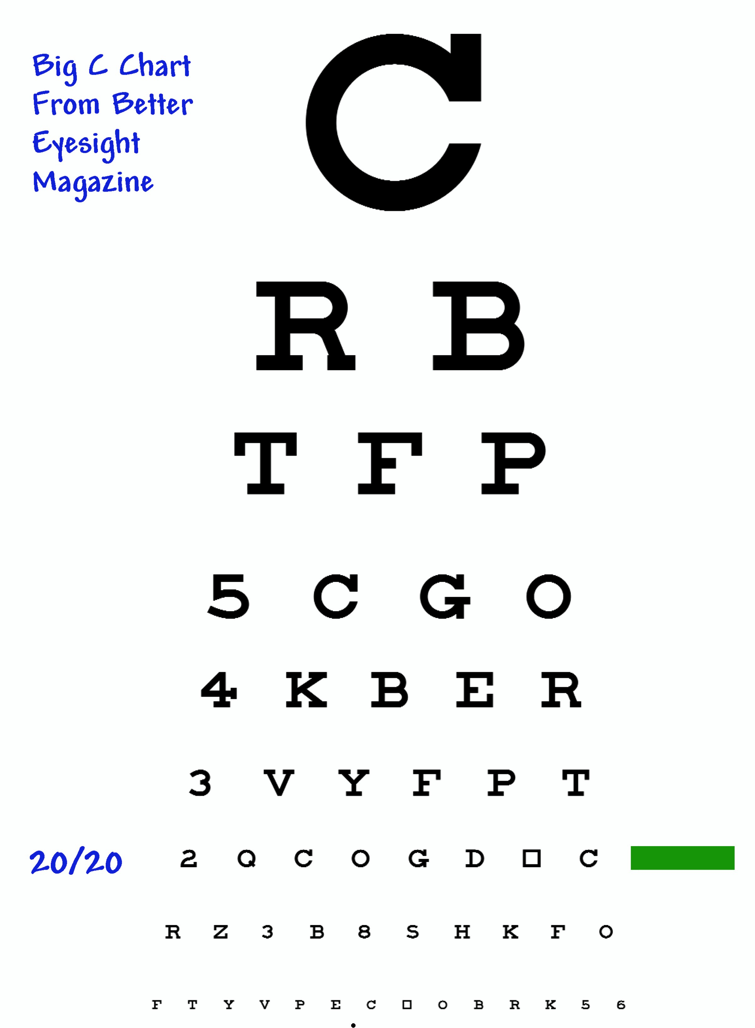 Clear Eyesight At Close Distances
