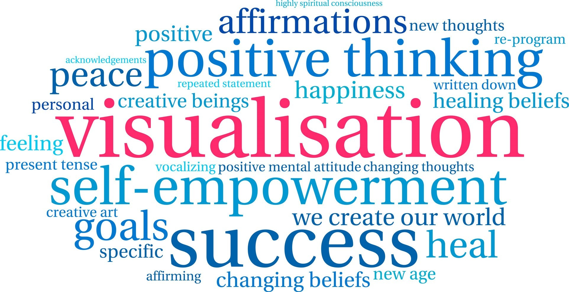 How Affirmations Can Help In Recovery