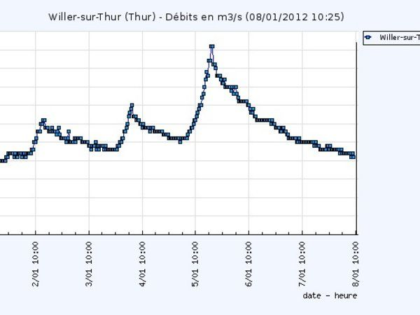 Album - Thur-2012