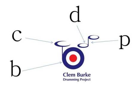 Clem Burke Drumming Project logo no titlecropped