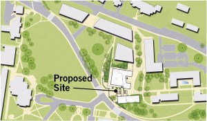 Proposed site of Clemson Business School