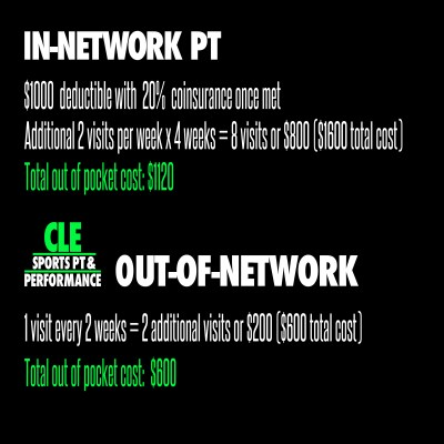 3in network vs out_highdeduct2 month