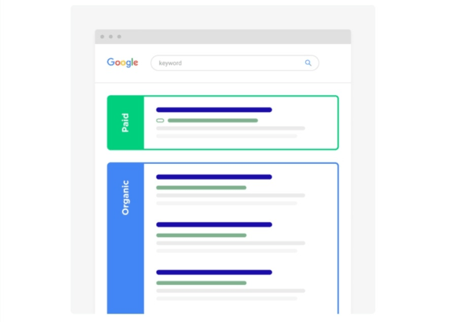 What is search marketing