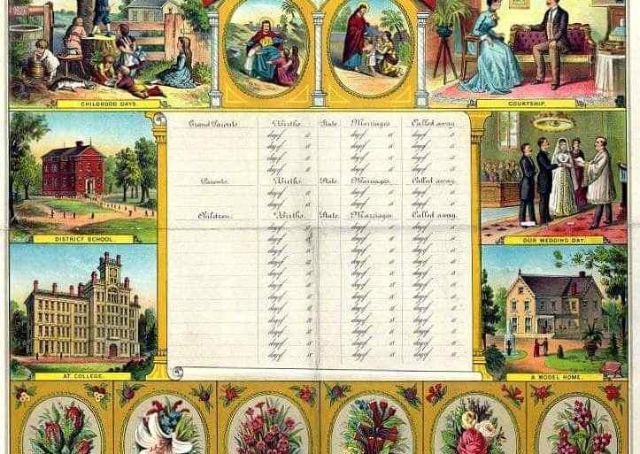 1889 Family record