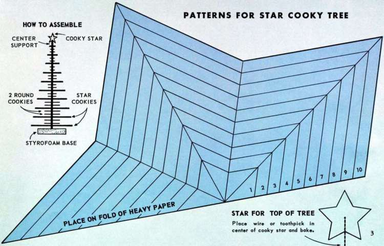 How to make an edible Christmas tree out of star-shaped cookies - Vintage recipe (1)