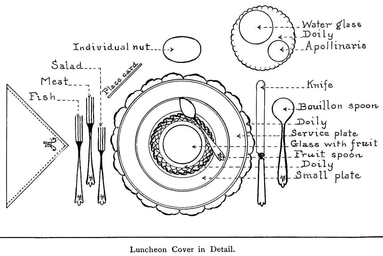 How to set a formal dinner table: Rules from 1915  Click
