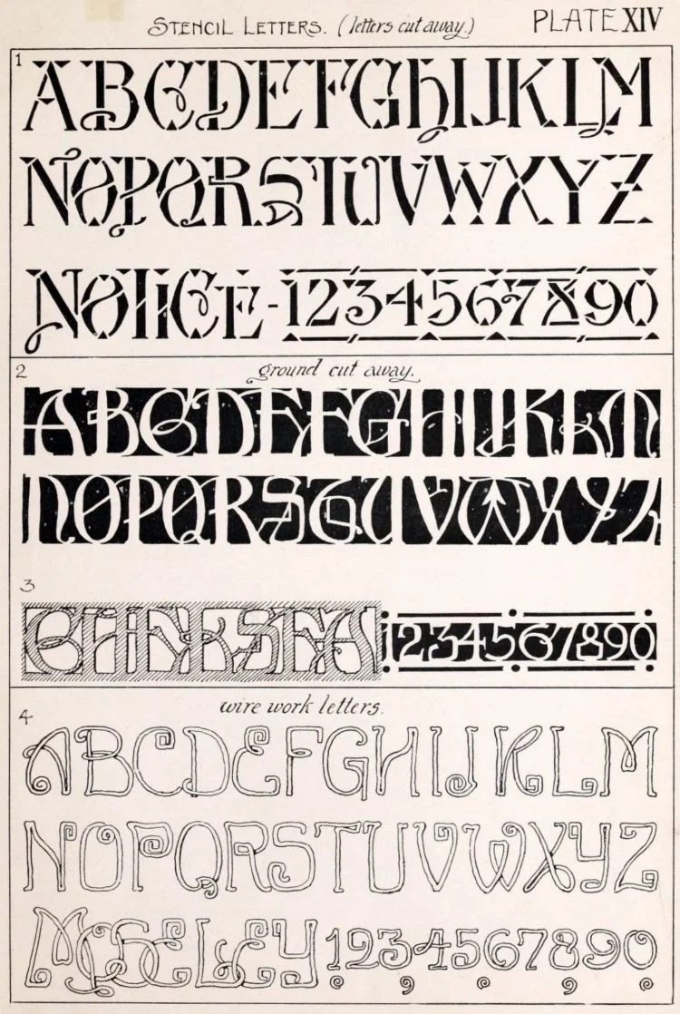 Old-fashioned fonts Alphabet typefaces are ever-changing (1)