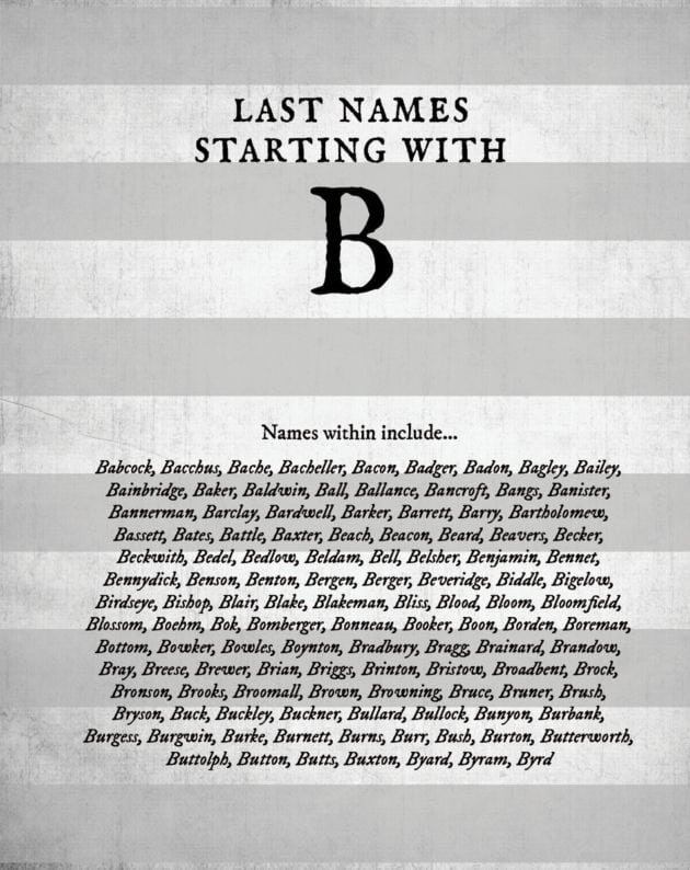 The Encyclopedia of American Last Names (Paperback/ebook) Genealogy
