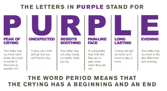 PURPLE Acronym