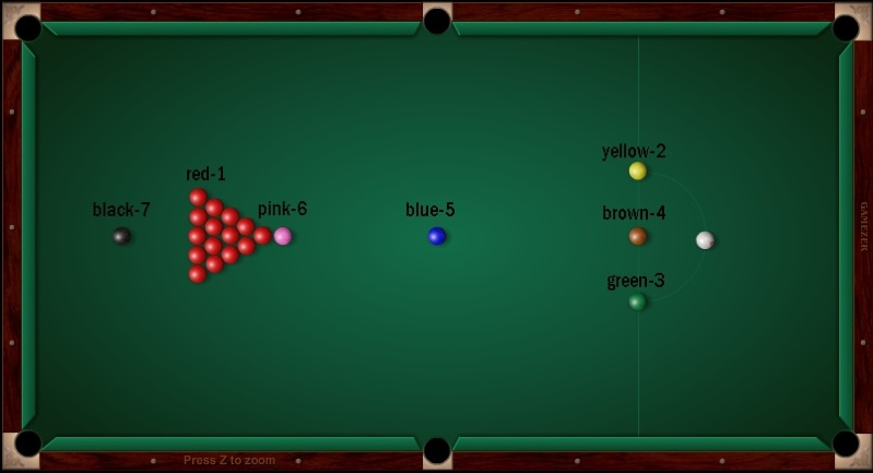 Image Result For Pool Game Rules Ball
