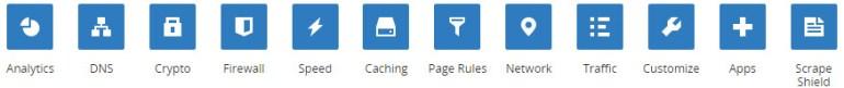 Website_Management_Activities