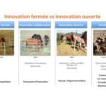 Les 3 différentes formes d'open-innovation vs l'innovation fermée