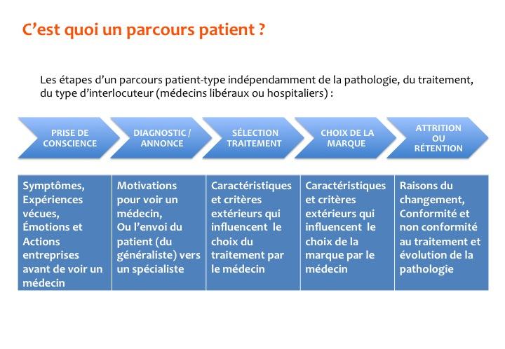 Extrait_Cartographie-Parcours-Patients