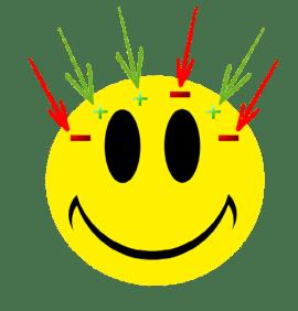 Accueil client image et points d'impact